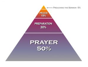 preachingpyramid-1024x777